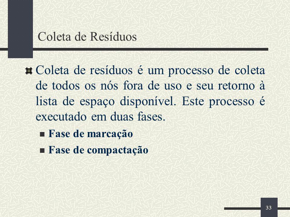 33 Coleta de Resíduos Coleta de resíduos é um processo de coleta de todos os nós fora de uso e seu retorno à lista de espaço disponível. Este processo