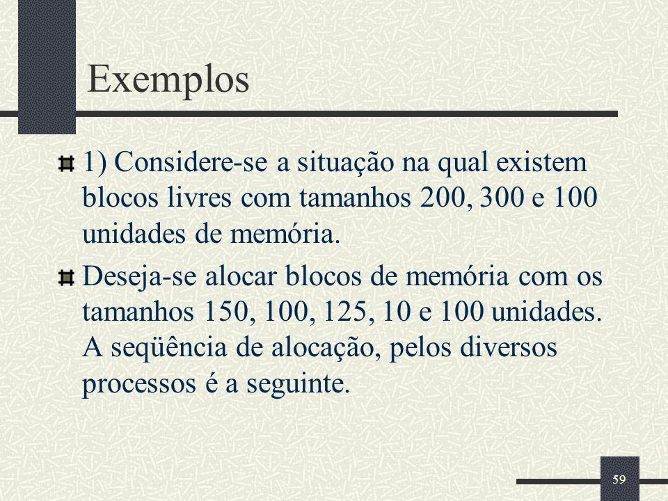 59 Exemplos 1) Considere-se a situação na qual existem blocos livres com tamanhos 200, 300 e 100 unidades de memória. Deseja-se alocar blocos de memór