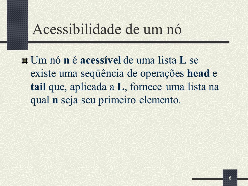 6 Acessibilidade de um nó Um nó n é acessível de uma lista L se existe uma seqüência de operações head e tail que, aplicada a L, fornece uma lista na