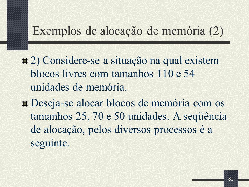 61 Exemplos de alocação de memória (2) 2) Considere-se a situação na qual existem blocos livres com tamanhos 110 e 54 unidades de memória. Deseja-se a