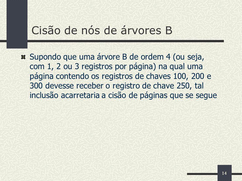 14 Cisão de nós de árvores B Supondo que uma árvore B de ordem 4 (ou seja, com 1, 2 ou 3 registros por página) na qual uma página contendo os registro