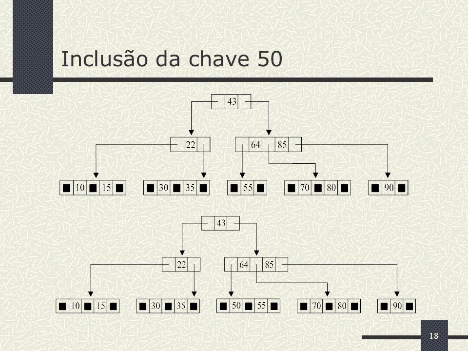 18 Inclusão da chave 50