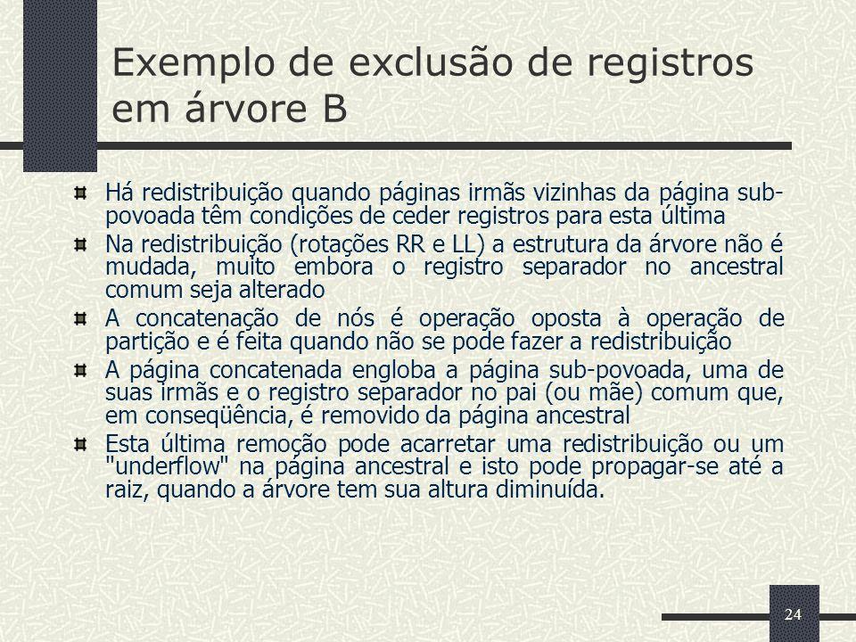 24 Exemplo de exclusão de registros em árvore B Há redistribuição quando páginas irmãs vizinhas da página sub- povoada têm condições de ceder registro
