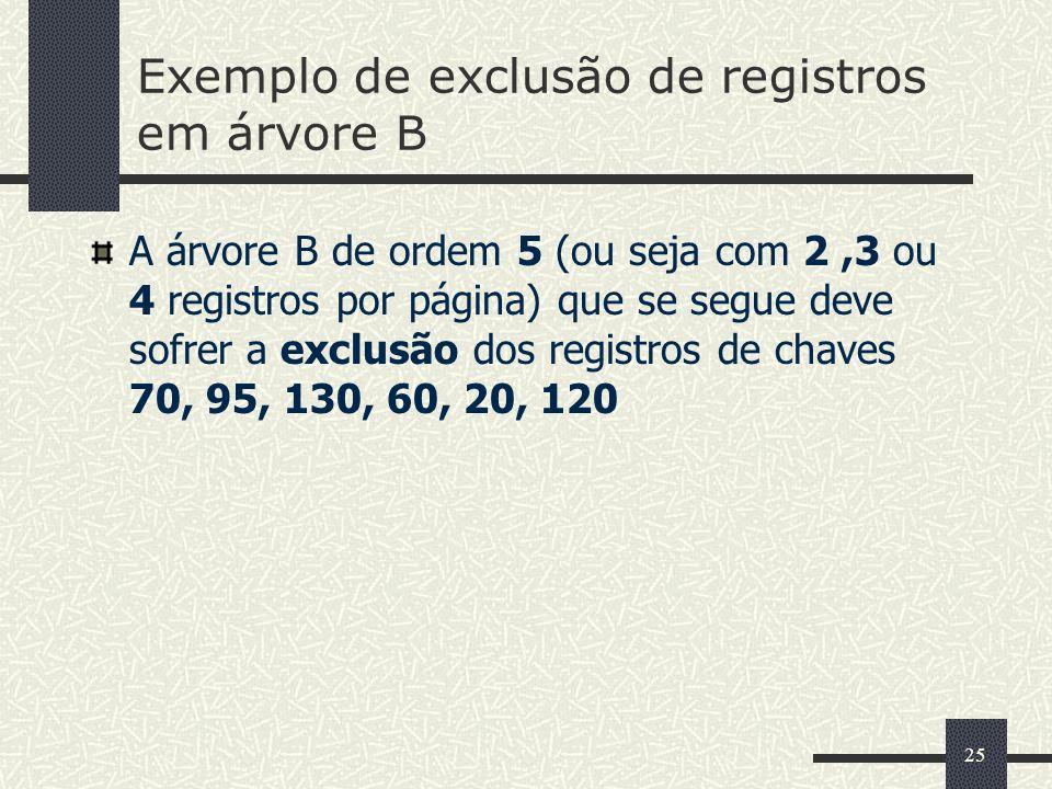 25 Exemplo de exclusão de registros em árvore B A árvore B de ordem 5 (ou seja com 2,3 ou 4 registros por página) que se segue deve sofrer a exclusão