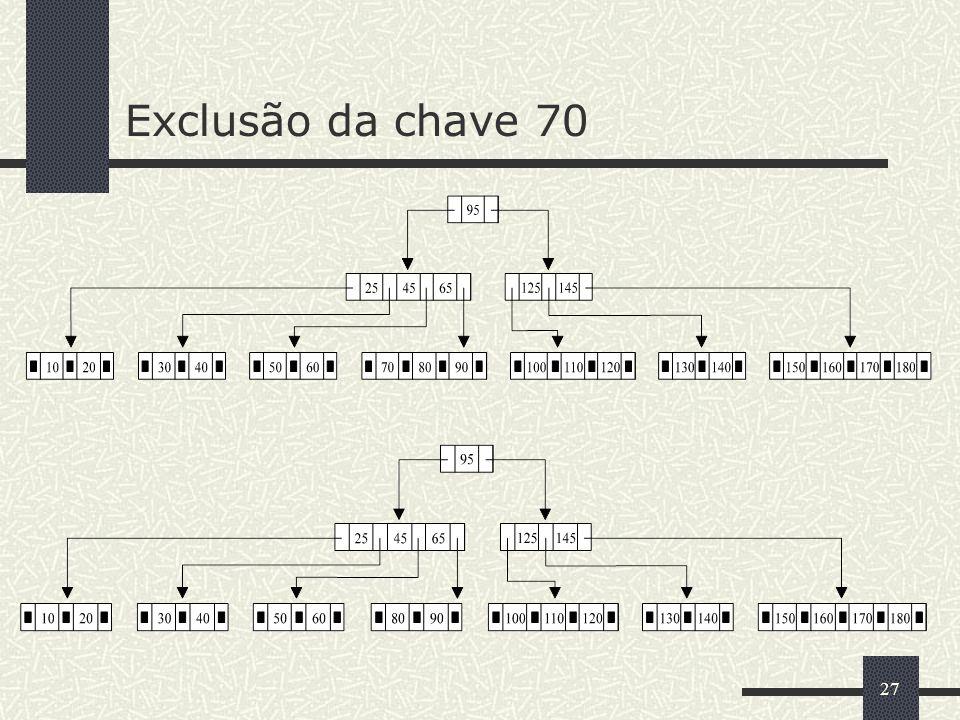27 Exclusão da chave 70