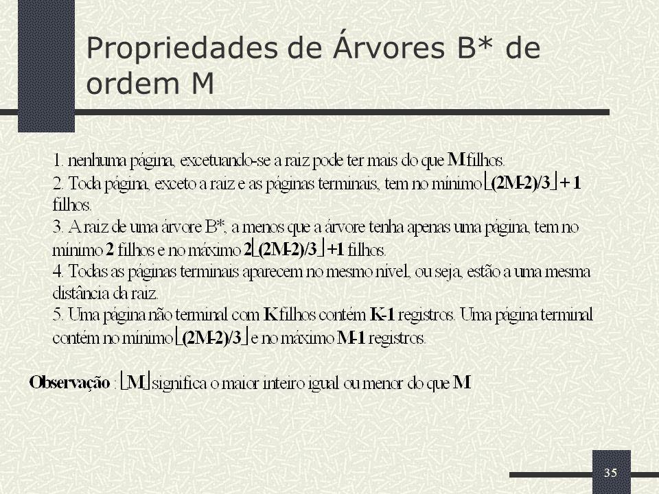 35 Propriedades de Árvores B* de ordem M