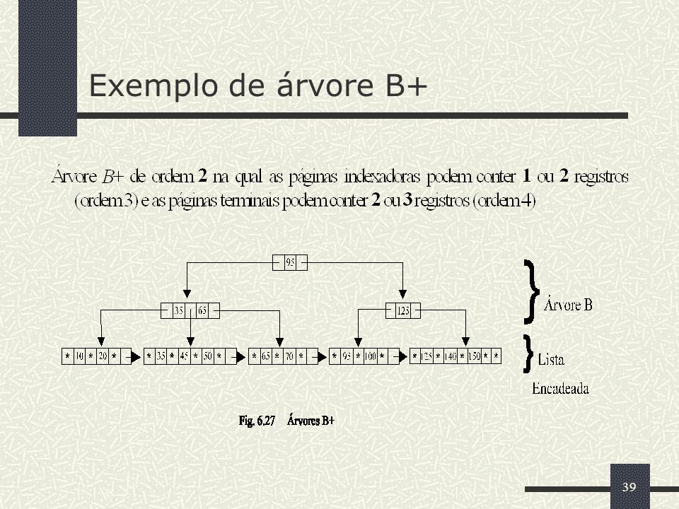 39 Exemplo de árvore B+