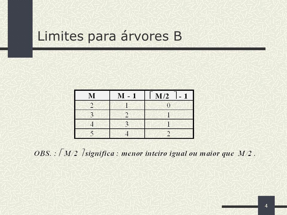 4 Limites para árvores B