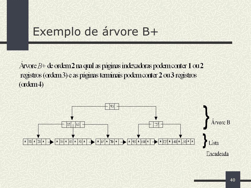 40 Exemplo de árvore B+