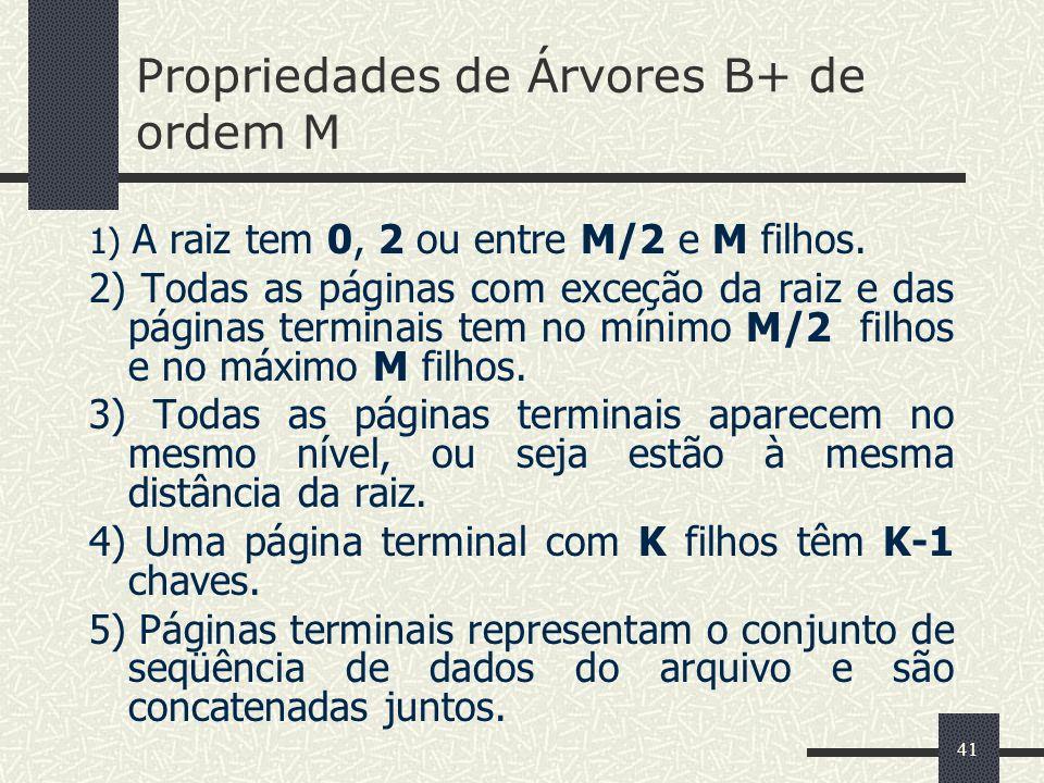41 Propriedades de Árvores B+ de ordem M 1) A raiz tem 0, 2 ou entre M/2 e M filhos. 2) Todas as páginas com exceção da raiz e das páginas terminais t