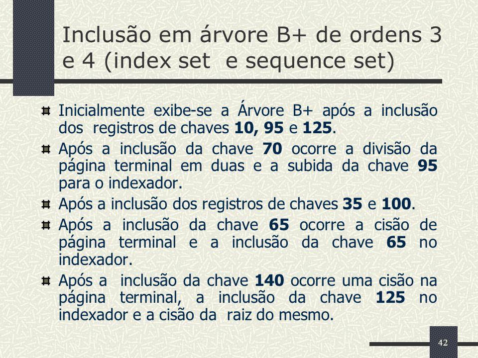 42 Inclusão em árvore B+ de ordens 3 e 4 (index set e sequence set) Inicialmente exibe-se a Árvore B+ após a inclusão dos registros de chaves 10, 95 e
