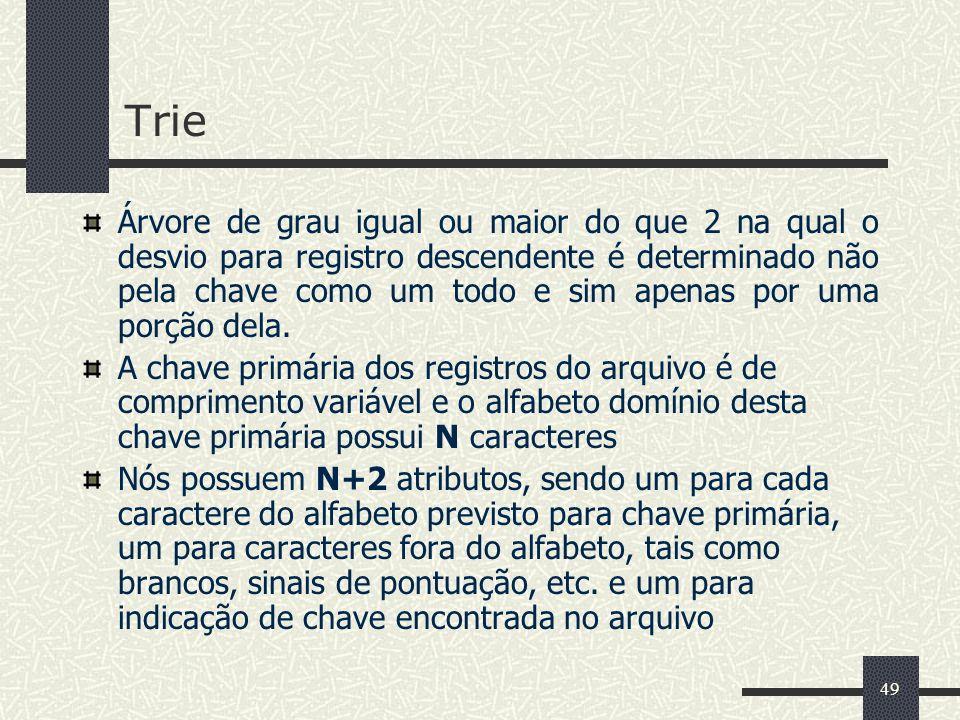49 Trie Árvore de grau igual ou maior do que 2 na qual o desvio para registro descendente é determinado não pela chave como um todo e sim apenas por u