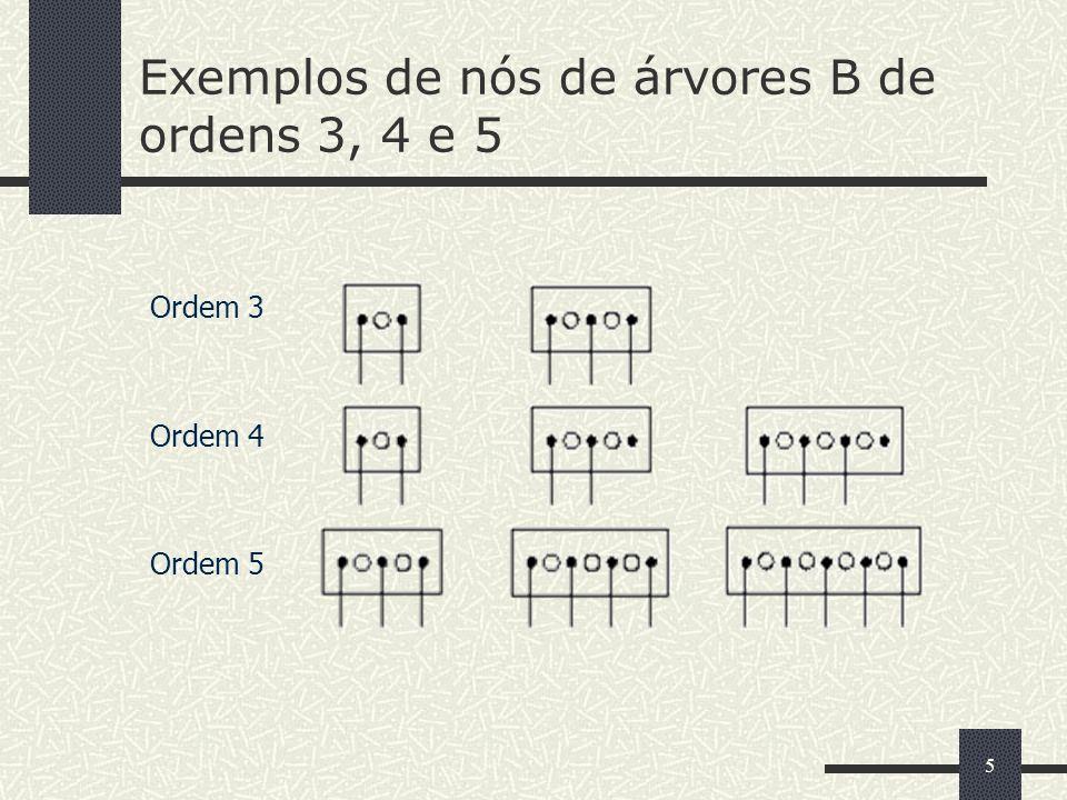 5 Exemplos de nós de árvores B de ordens 3, 4 e 5 Ordem 3 Ordem 4 Ordem 5