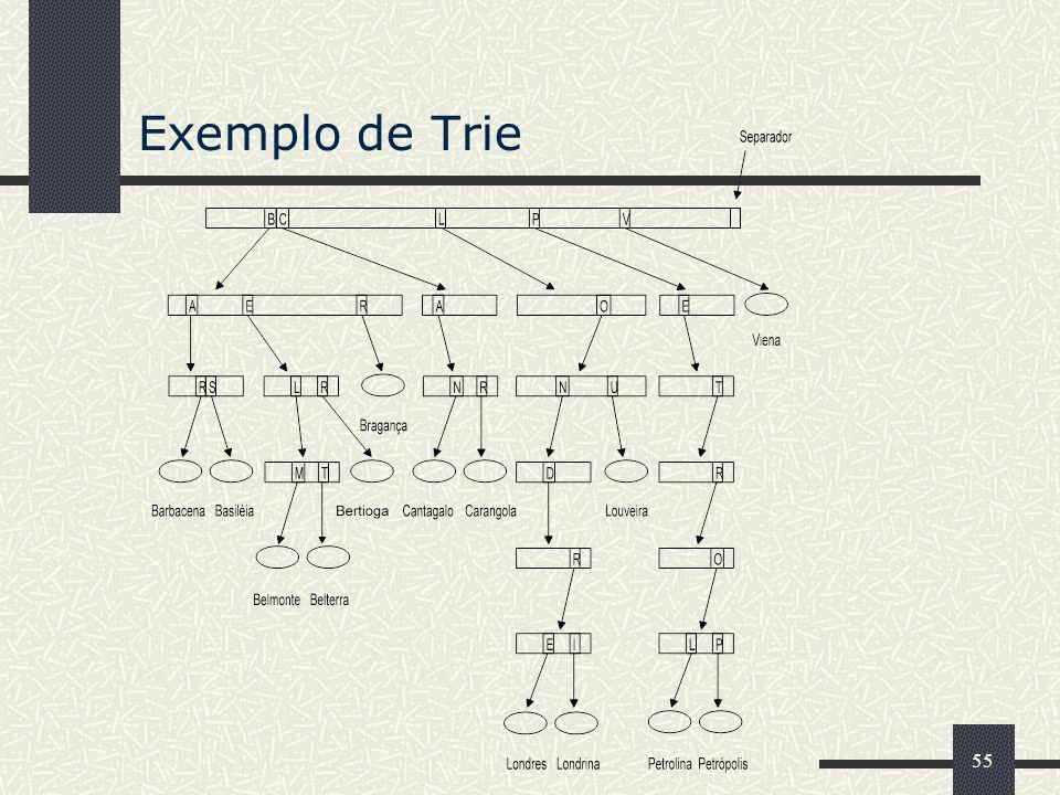 55 Exemplo de Trie