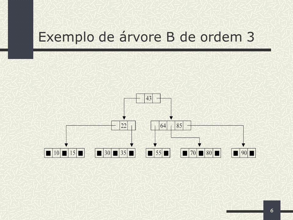 6 Exemplo de árvore B de ordem 3
