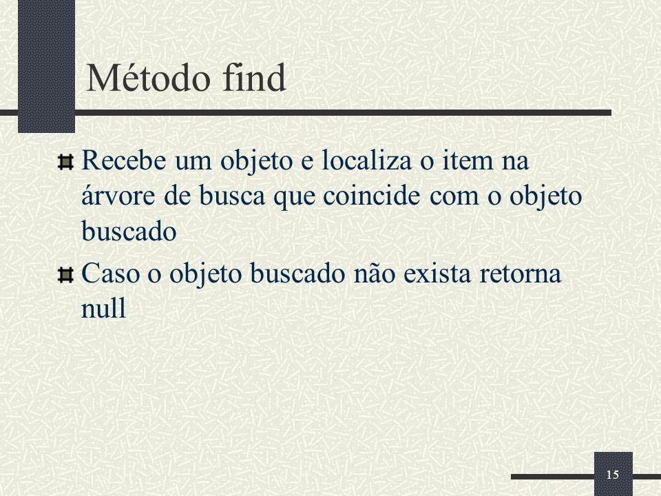 15 Método find Recebe um objeto e localiza o item na árvore de busca que coincide com o objeto buscado Caso o objeto buscado não exista retorna null