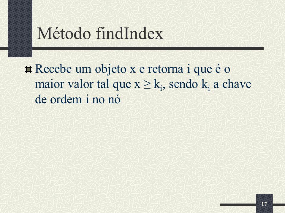 17 Método findIndex Recebe um objeto x e retorna i que é o maior valor tal que x k i, sendo k i a chave de ordem i no nó
