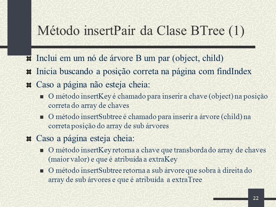 22 Método insertPair da Clase BTree (1) Inclui em um nó de árvore B um par (object, child) Inicia buscando a posição correta na página com findIndex Caso a página não esteja cheia: O método insertKey é chamado para inserir a chave (object) na posição correta do array de chaves O método insertSubtree é chamado para inserir a árvore (child) na correta posição do array de sub árvores Caso a página esteja cheia: O método insertKey retorna a chave que transborda do array de chaves (maior valor) e que é atribuída a extraKey O método insertSubtree retorna a sub árvore que sobra à direita do array de sub árvores e que é atribuída a extraTree