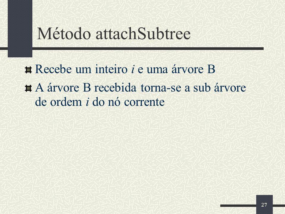 27 Método attachSubtree Recebe um inteiro i e uma árvore B A árvore B recebida torna-se a sub árvore de ordem i do nó corrente