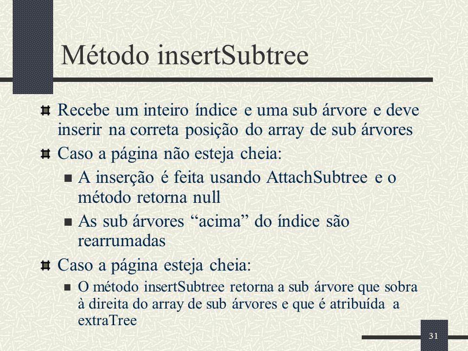 31 Método insertSubtree Recebe um inteiro índice e uma sub árvore e deve inserir na correta posição do array de sub árvores Caso a página não esteja cheia: A inserção é feita usando AttachSubtree e o método retorna null As sub árvores acima do índice são rearrumadas Caso a página esteja cheia: O método insertSubtree retorna a sub árvore que sobra à direita do array de sub árvores e que é atribuída a extraTree