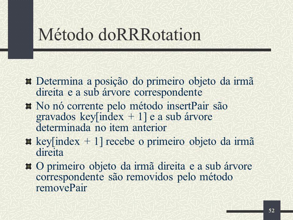 52 Método doRRRotation Determina a posição do primeiro objeto da irmã direita e a sub árvore correspondente No nó corrente pelo método insertPair são gravados key[index + 1] e a sub árvore determinada no item anterior key[index + 1] recebe o primeiro objeto da irmã direita O primeiro objeto da irmã direita e a sub árvore correspondente são removidos pelo método removePair