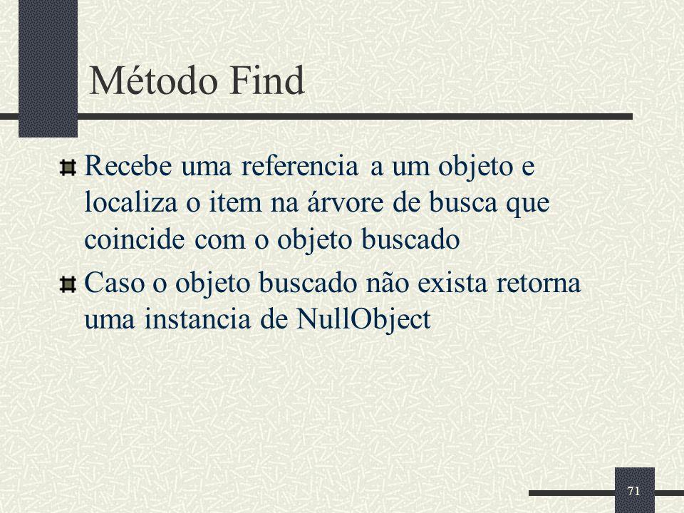71 Método Find Recebe uma referencia a um objeto e localiza o item na árvore de busca que coincide com o objeto buscado Caso o objeto buscado não exista retorna uma instancia de NullObject