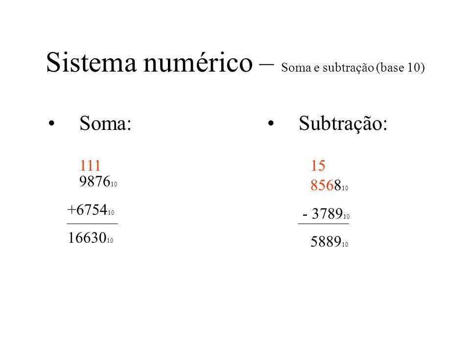 Sistema numérico – Soma e subtração (base 10) Soma: 9876 10 +6754 10 16630 10 Subtração: 8568 10 - 3789 10 5889 10 11115