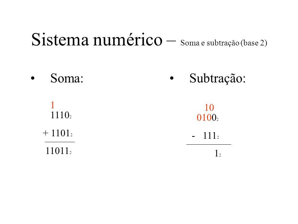 Sistema numérico – Soma e subtração (base 2) Soma: 1110 2 + 1101 2 11011 2 Subtração: 0100 2 - 111 2 1 2 1 10