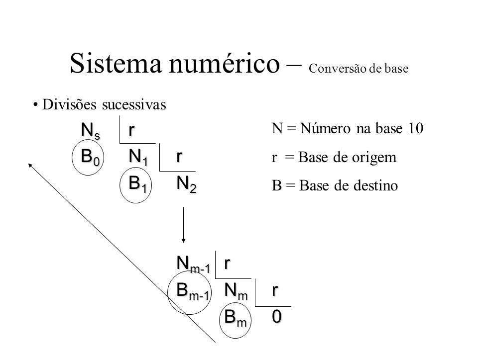 Sistema numérico – Conversão de base Divisões sucessivas N s r B 0 N 1 r B 1 N 2 N m-1 r B m-1 N m r B m 0 N = Número na base 10 r = Base de origem B