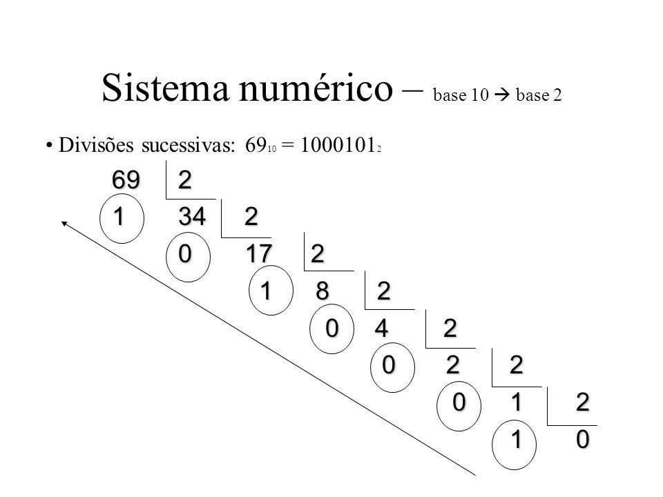 Sistema numérico – base 10 base 2 Divisões sucessivas: 69 10 = 1000101 2 692 1342 0172 1 82 1 82 0 42 0 42 0 22 0 22 0 12 0 12 10 10