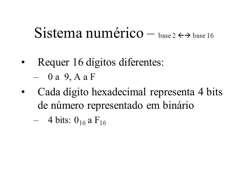 Sistema numérico – base 2 base 16 Requer 16 dígitos diferentes: –0 a 9, A a F Cada dígito hexadecimal representa 4 bits de número representado em biná