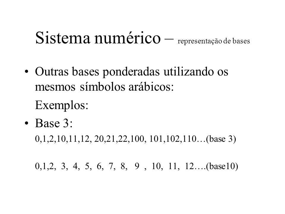 Sistema numérico – representação de bases Outras bases ponderadas utilizando os mesmos símbolos arábicos: Exemplos: Base 3: 0,1,2,10,11,12, 20,21,22,1