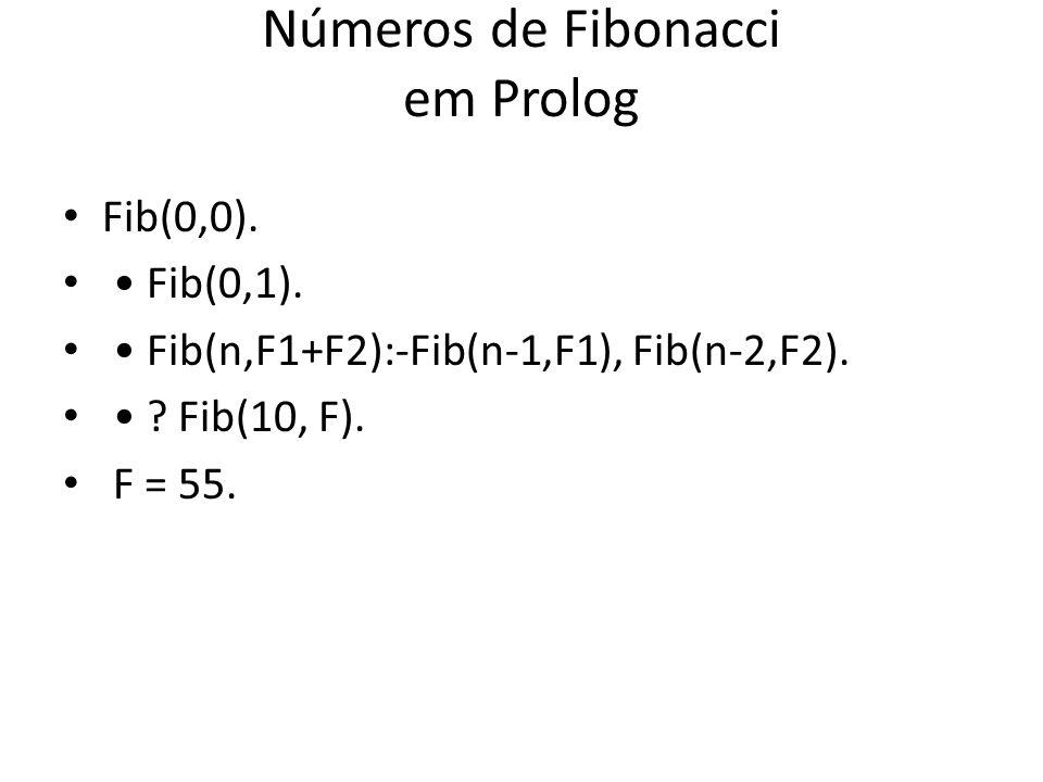 Números de Fibonacci em Prolog Fib(0,0). Fib(0,1). Fib(n,F1+F2):-Fib(n-1,F1), Fib(n-2,F2). ? Fib(10, F). F = 55.