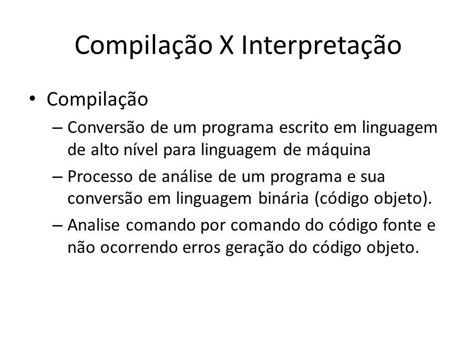 Compilação X Interpretação Compilação – Conversão de um programa escrito em linguagem de alto nível para linguagem de máquina – Processo de análise de