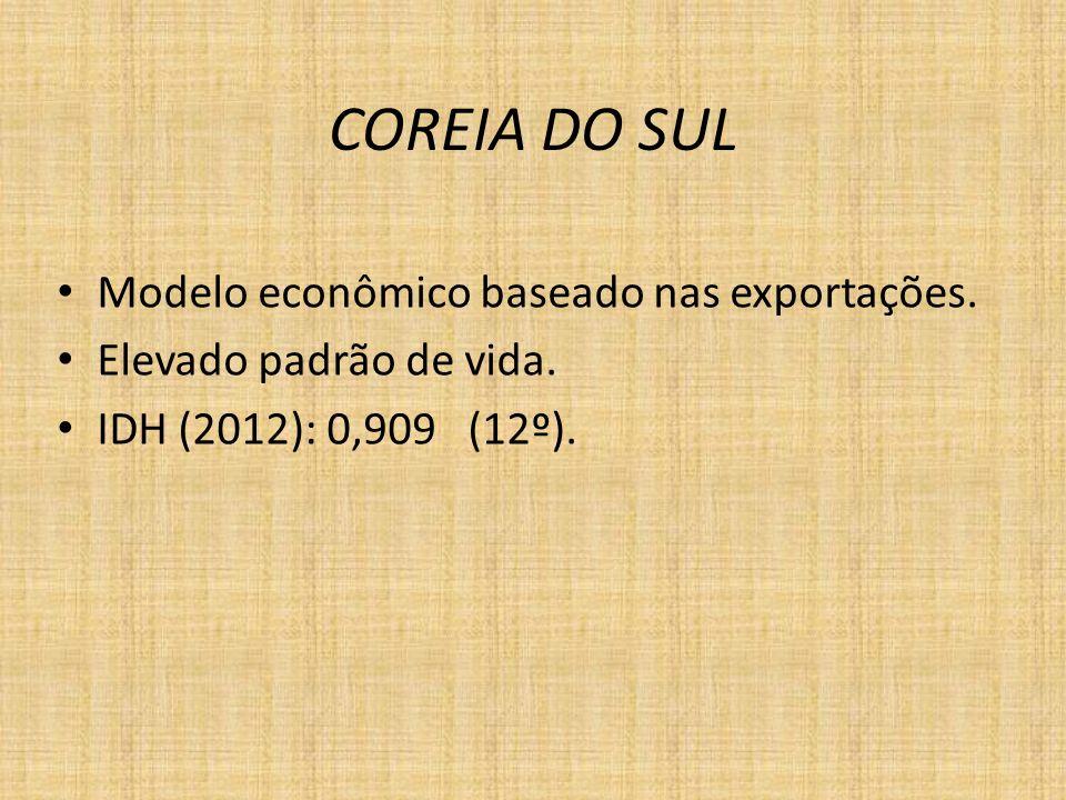 COREIA DO SUL Modelo econômico baseado nas exportações. Elevado padrão de vida. IDH (2012): 0,909 (12º).