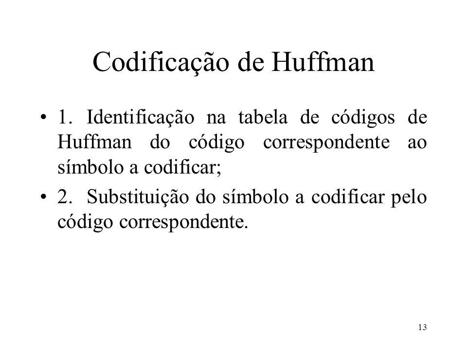 13 Codificação de Huffman 1.Identificação na tabela de códigos de Huffman do código correspondente ao símbolo a codificar; 2.Substituição do símbolo a