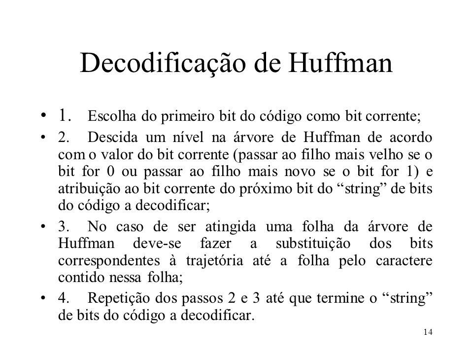 14 Decodificação de Huffman 1. Escolha do primeiro bit do código como bit corrente; 2.Descida um nível na árvore de Huffman de acordo com o valor do b