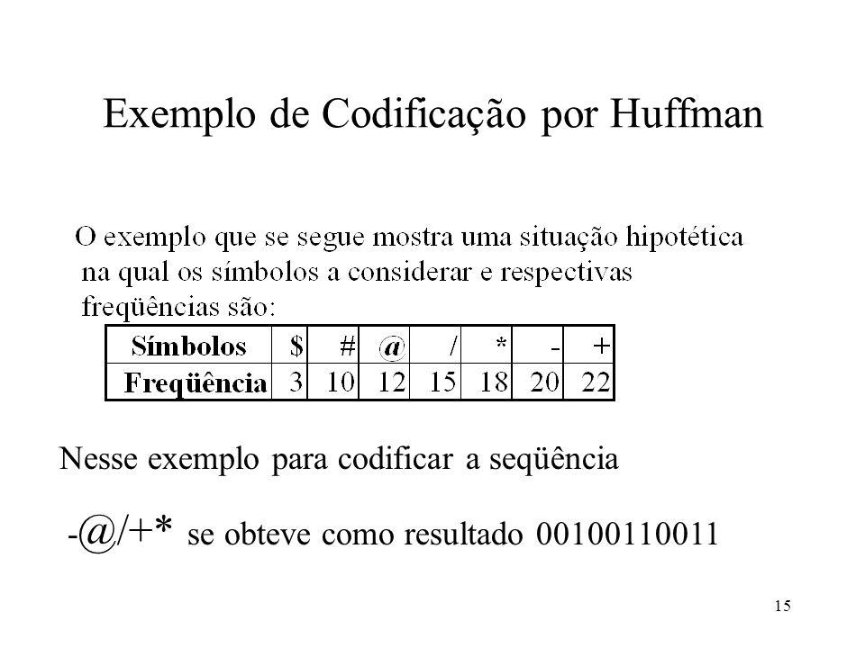 15 Exemplo de Codificação por Huffman Nesse exemplo para codificar a seqüência - @/+* se obteve como resultado 00100110011