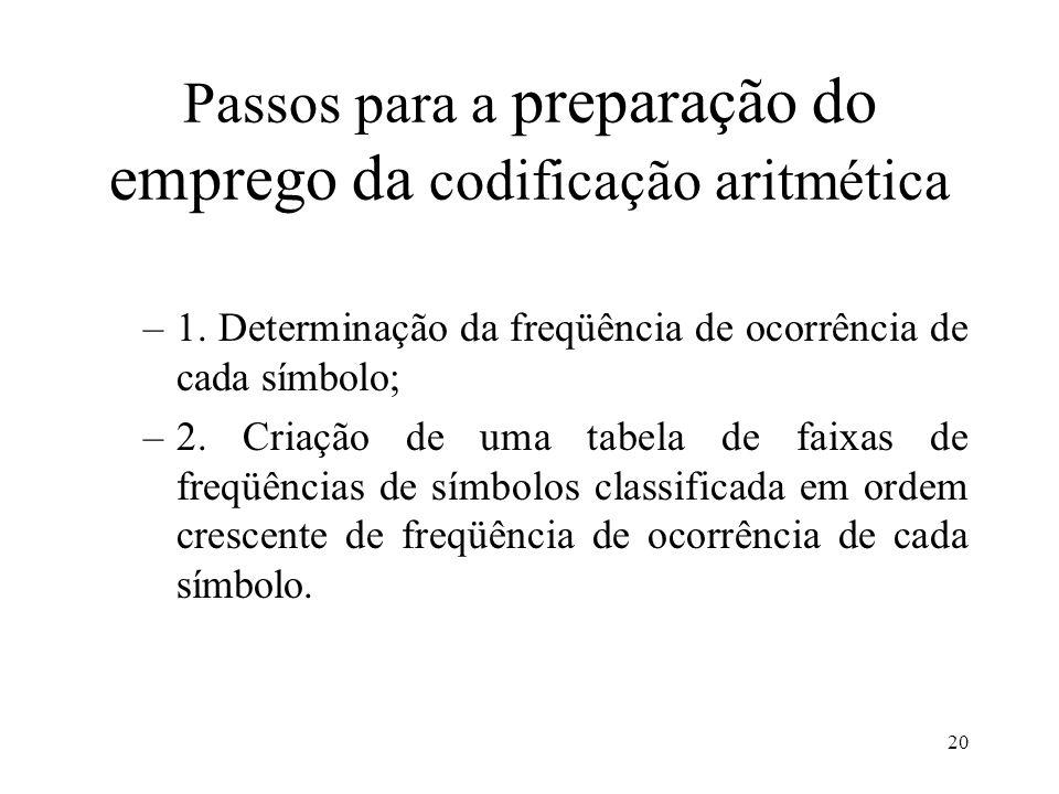 20 Passos para a preparação do emprego da codificação aritmética –1. Determinação da freqüência de ocorrência de cada símbolo; –2. Criação de uma tabe