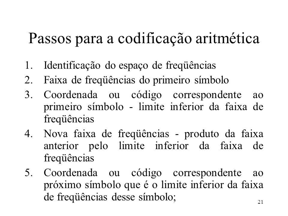 21 Passos para a codificação aritmética 1.Identificação do espaço de freqüências 2.Faixa de freqüências do primeiro símbolo 3.Coordenada ou código cor