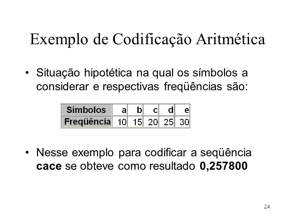 24 Exemplo de Codificação Aritmética Situação hipotética na qual os símbolos a considerar e respectivas freqüências são: Nesse exemplo para codificar
