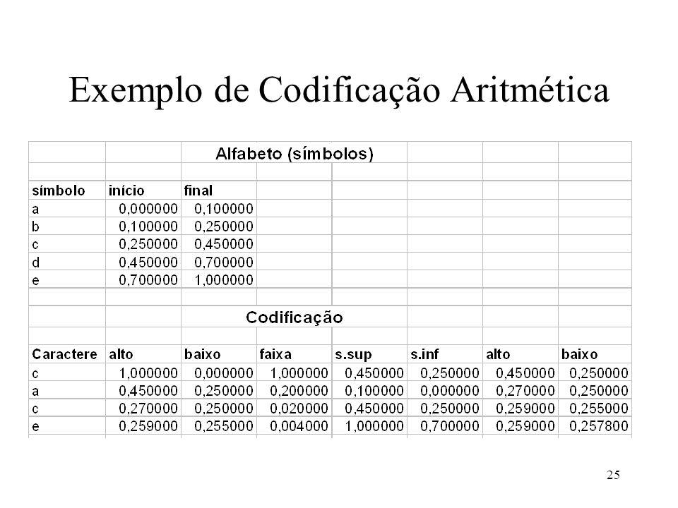 25 Exemplo de Codificação Aritmética