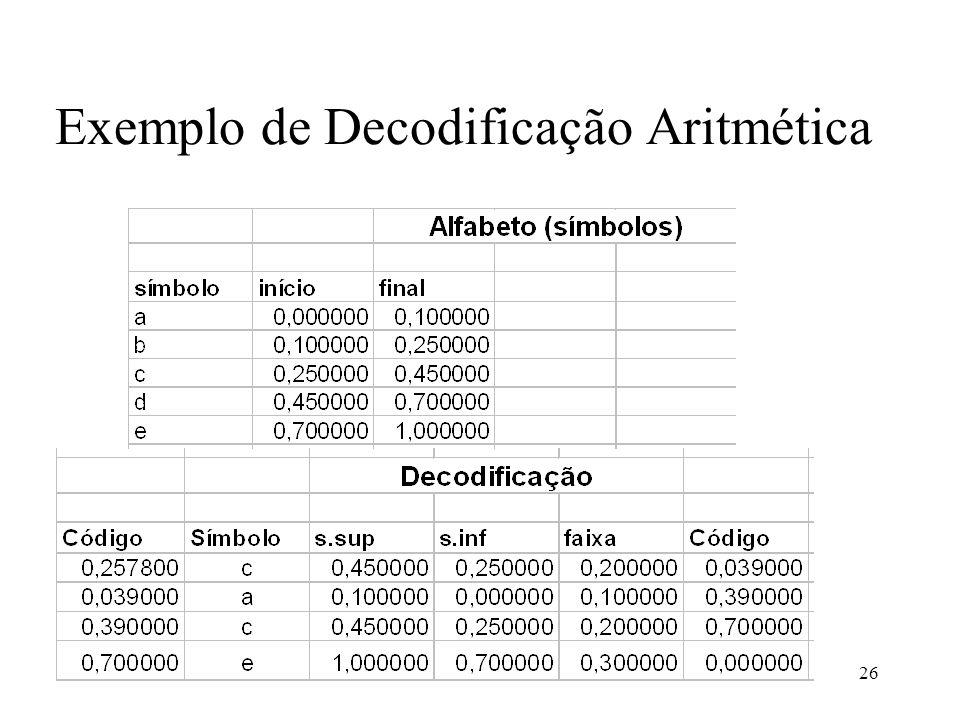 26 Exemplo de Decodificação Aritmética