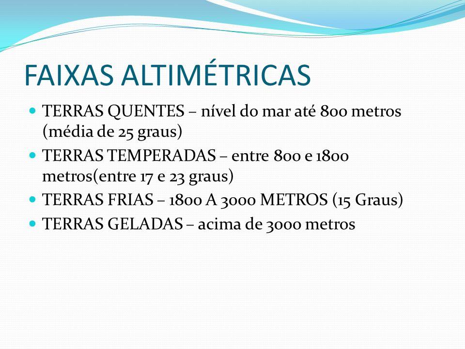 FAIXAS ALTIMÉTRICAS TERRAS QUENTES – nível do mar até 800 metros (média de 25 graus) TERRAS TEMPERADAS – entre 800 e 1800 metros(entre 17 e 23 graus) TERRAS FRIAS – 1800 A 3000 METROS (15 Graus) TERRAS GELADAS – acima de 3000 metros