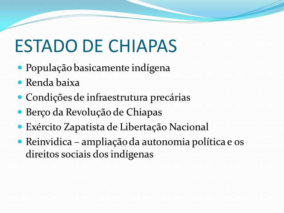 ESTADO DE CHIAPAS População basicamente indígena Renda baixa Condições de infraestrutura precárias Berço da Revolução de Chiapas Exército Zapatista de Libertação Nacional Reinvidica – ampliação da autonomia política e os direitos sociais dos indígenas