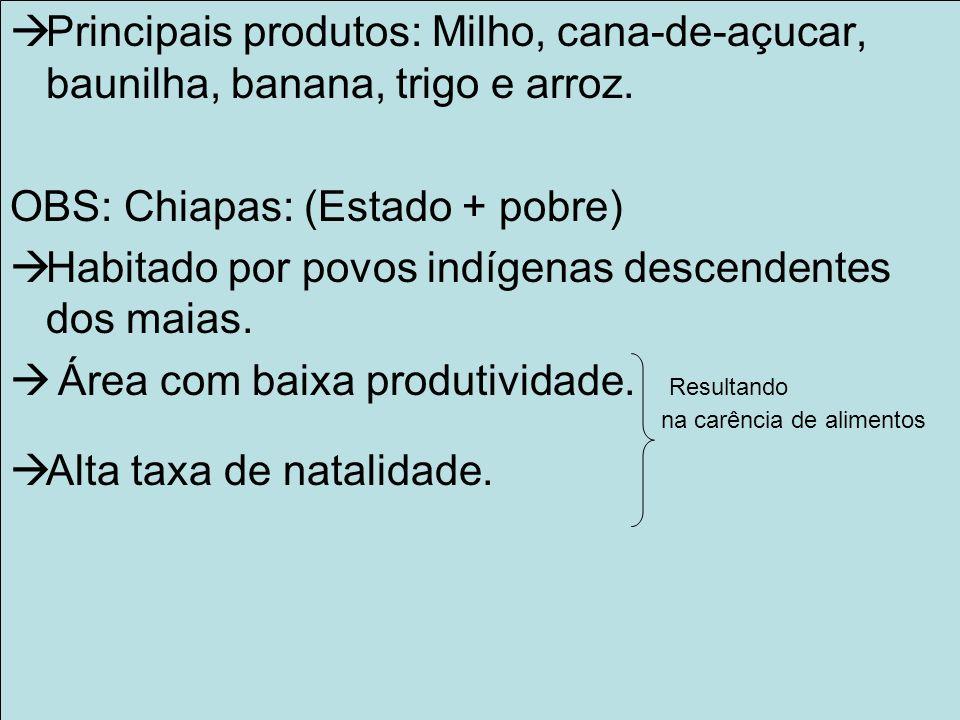 Principais produtos: Milho, cana-de-açucar, baunilha, banana, trigo e arroz.