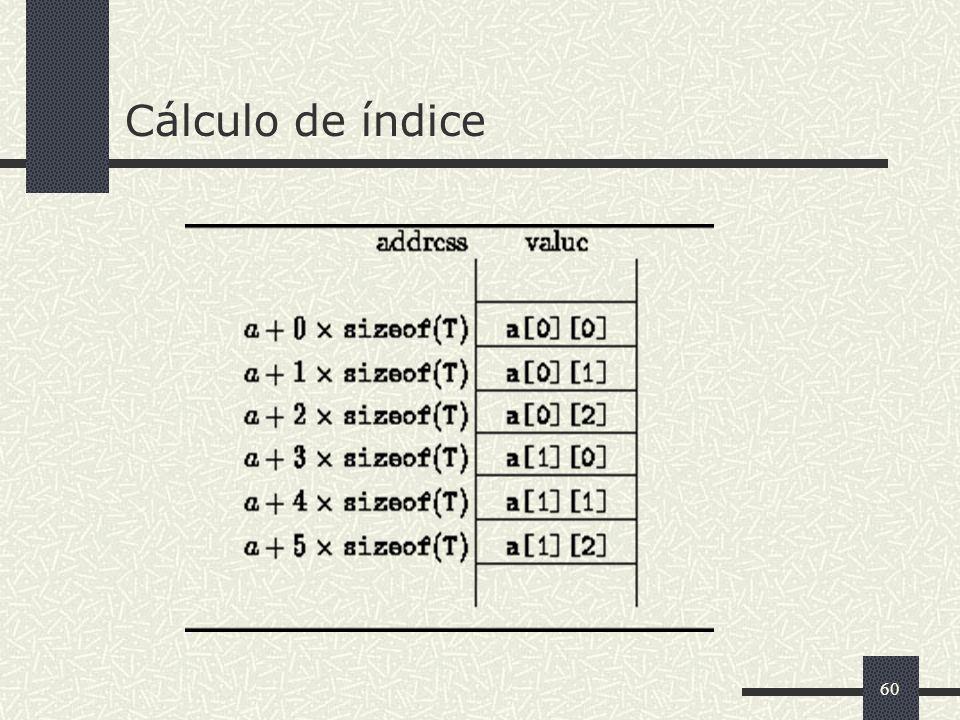 60 Cálculo de índice