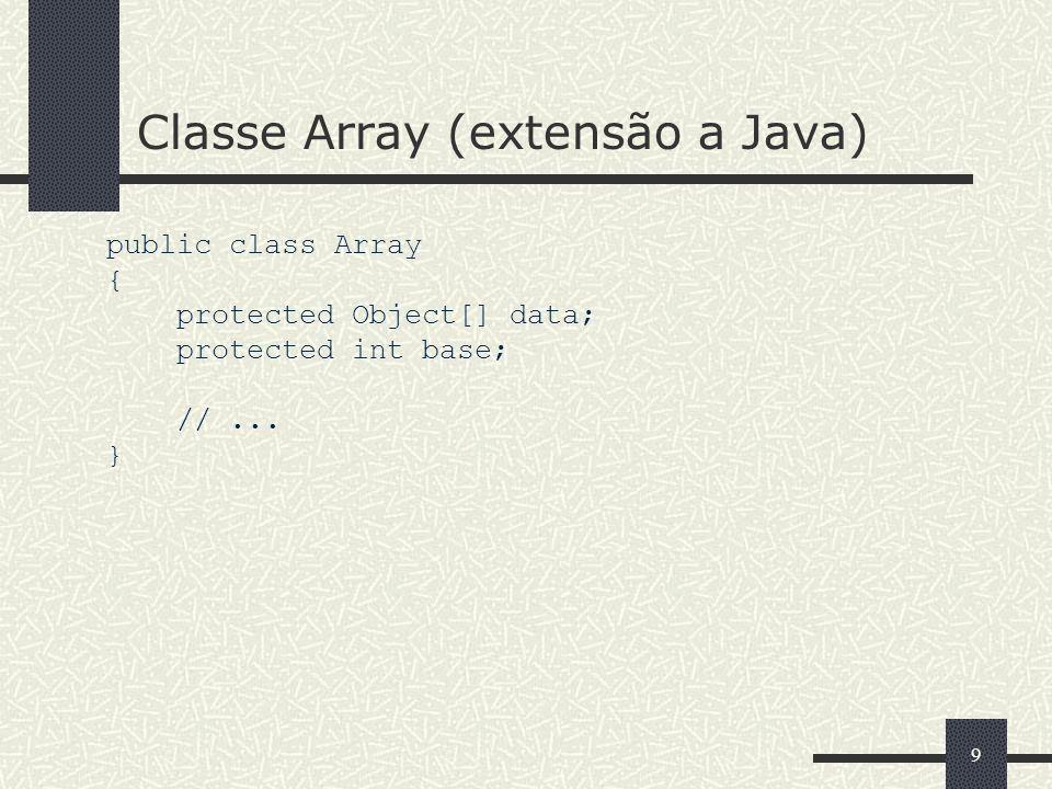 50 Definição de Função Prepend da Classe ListElement // pgm04_15.cpp template void LinkedList ::Prepend (T const& item) { ListElement * const tmp = new ListElement (item, head); if(head == 0) tail = tmp; head = tmp; }