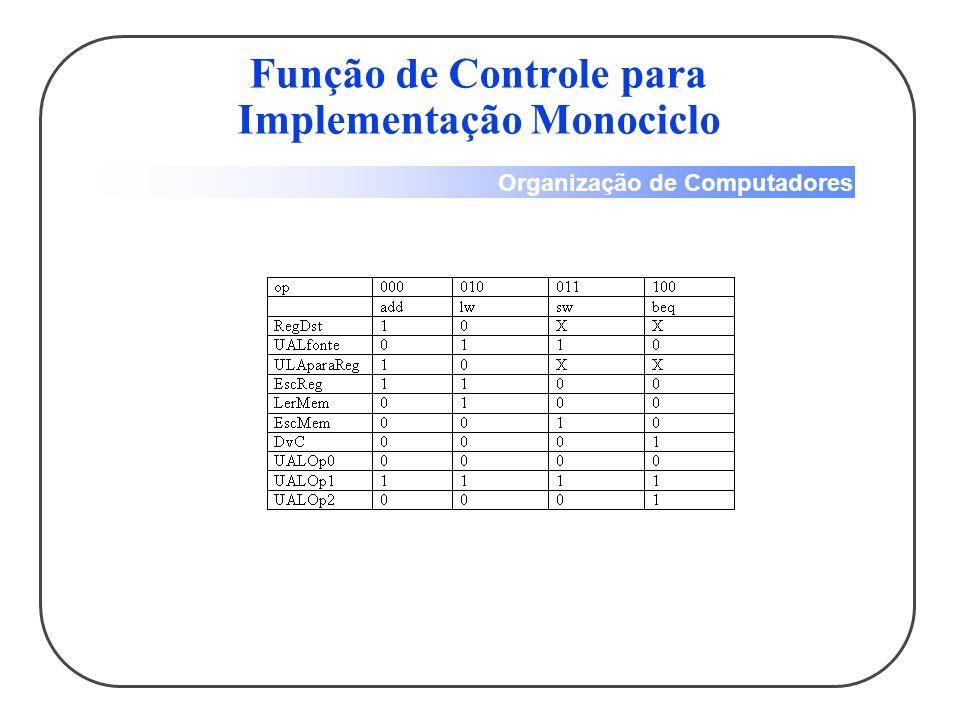 Organização de Computadores Função de Controle para Implementação Monociclo