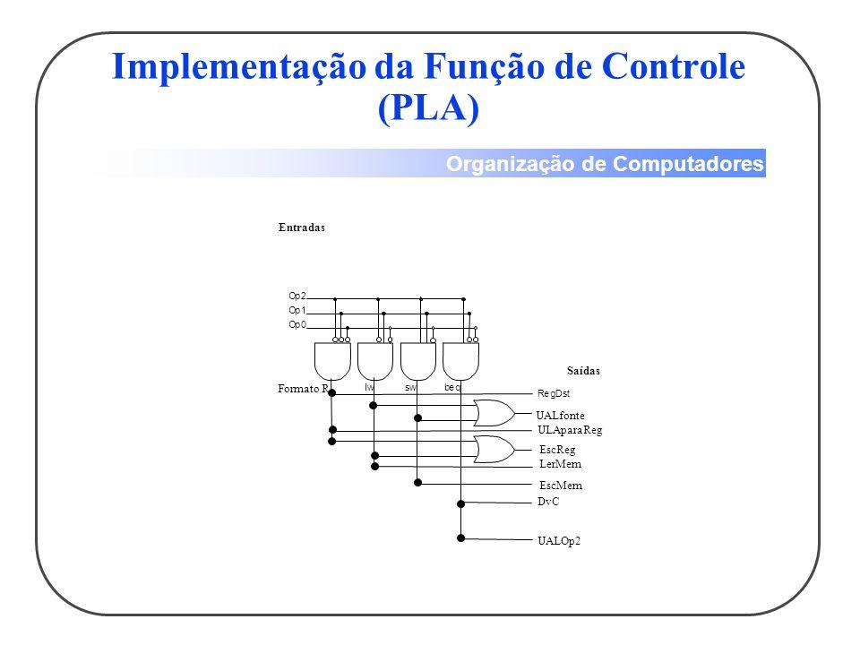 Organização de Computadores Implementação da Função de Controle (PLA) Iwswbeq Op0 Op1 Op2 RegDst Entradas Saídas Formato R ULAparaReg UALfonte EscReg LerMem EscMem DvC UALOp2